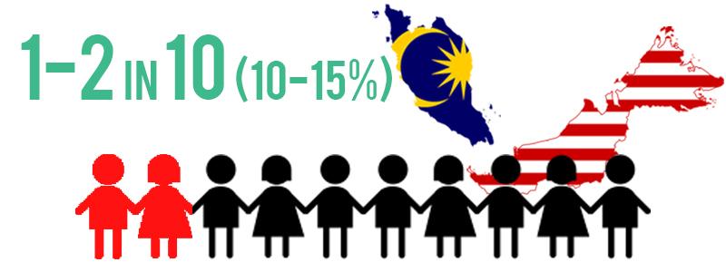 2016-sunlight-image-statistic