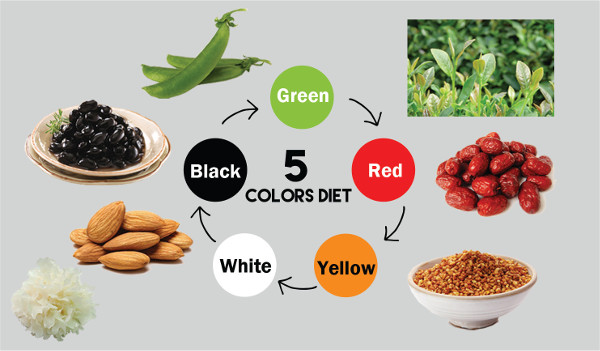 5-colors-diet-1