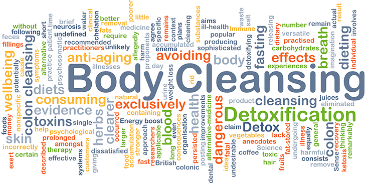 stock-photo-background-concept-wordcloud-illustration-of-body-cleansing-327385178